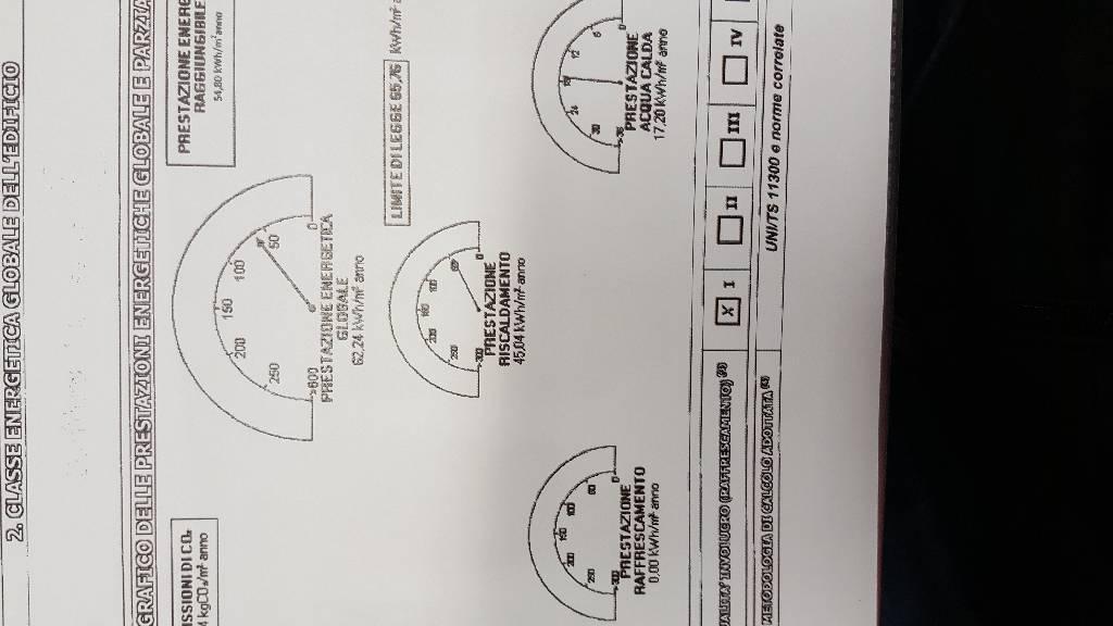 Soluzione Indipendente in vendita a Montale, 7 locali, Trattative riservate | CambioCasa.it