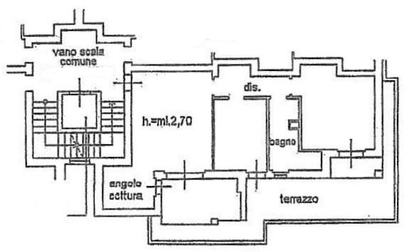 Appartamento in Vendita LUCCA