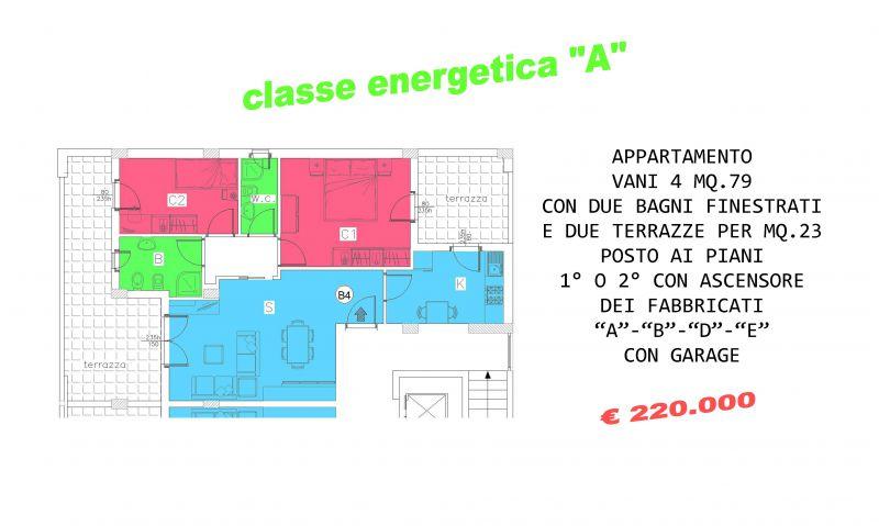 Bilocale Grosseto Via Monterosa 4