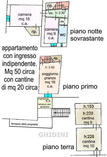 Soluzione Indipendente in Vendita a Cinigiano